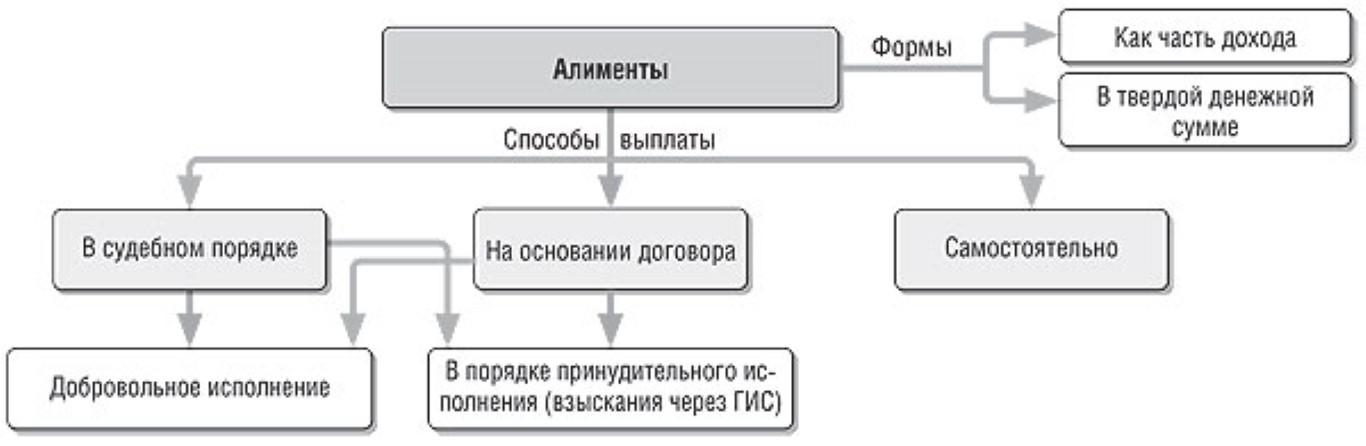 pravila-viplati-alimentov-6B3AF5A.jpg